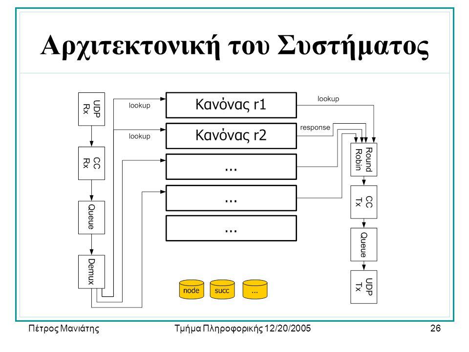 Πέτρος ΜανιάτηςΤμήμα Πληροφορικής 12/20/200526 Αρχιτεκτονική του Συστήματος