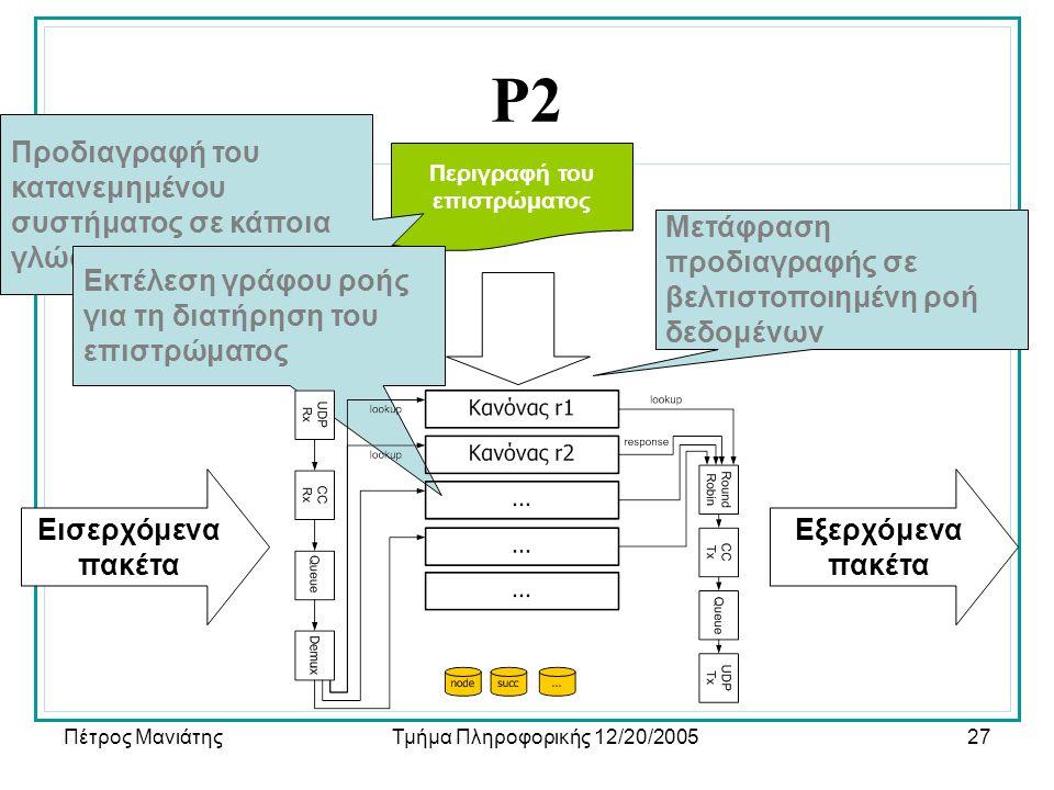 Πέτρος ΜανιάτηςΤμήμα Πληροφορικής 12/20/200527 P2 Περιγραφή του επιστρώματος Εξερχόμενα πακέτα Εισερχόμενα πακέτα Προδιαγραφή του κατανεμημένου συστήματος σε κάποια γλώσσα επερωτήσεων Μετάφραση προδιαγραφής σε βελτιστοποιημένη ροή δεδομένων Εκτέλεση γράφου ροής για τη διατήρηση του επιστρώματος