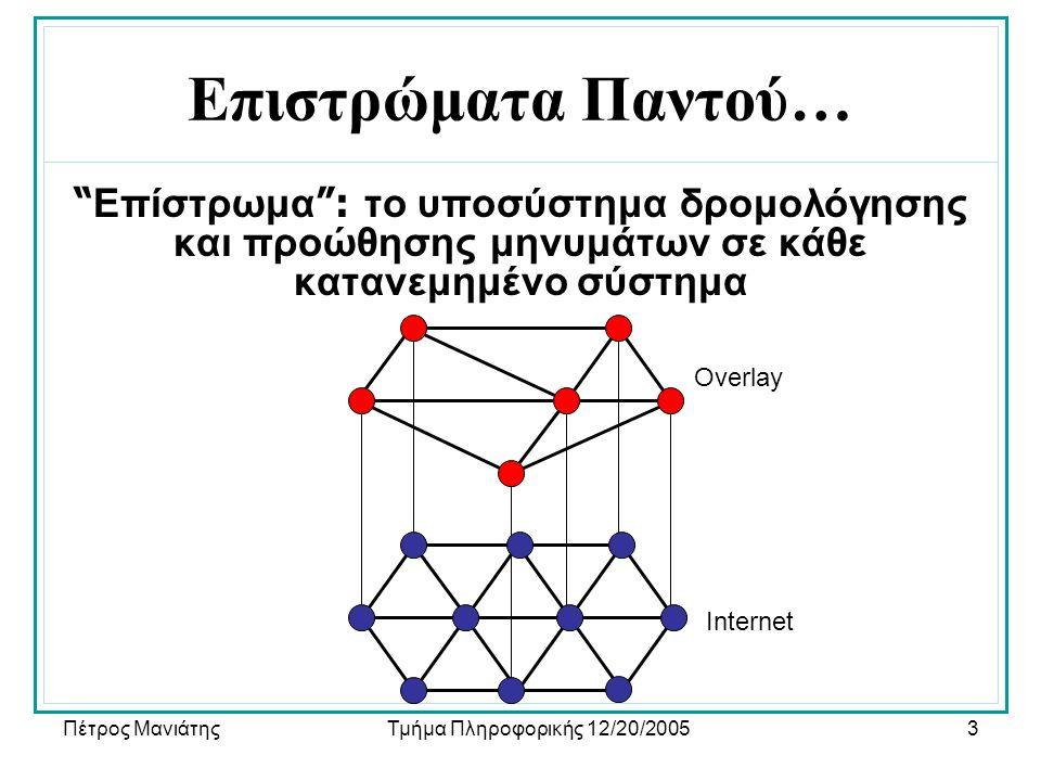 Πέτρος ΜανιάτηςΤμήμα Πληροφορικής 12/20/20053 Επιστρώματα Παντού… Επίστρωμα : το υποσύστημα δρομολόγησης και προώθησης μηνυμάτων σε κάθε κατανεμημένο σύστημα Internet Overlay