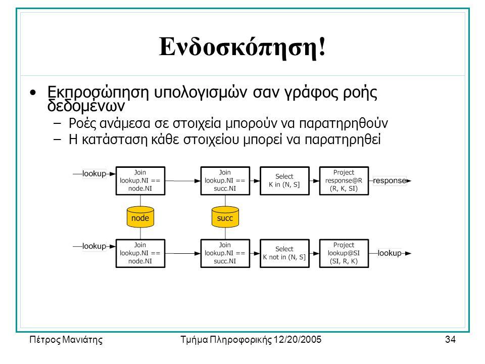 Πέτρος ΜανιάτηςΤμήμα Πληροφορικής 12/20/200534 Ενδοσκόπηση! •Εκπροσώπηση υπολογισμών σαν γράφος ροής δεδομένων –Ροές ανάμεσα σε στοιχεία μπορούν να πα
