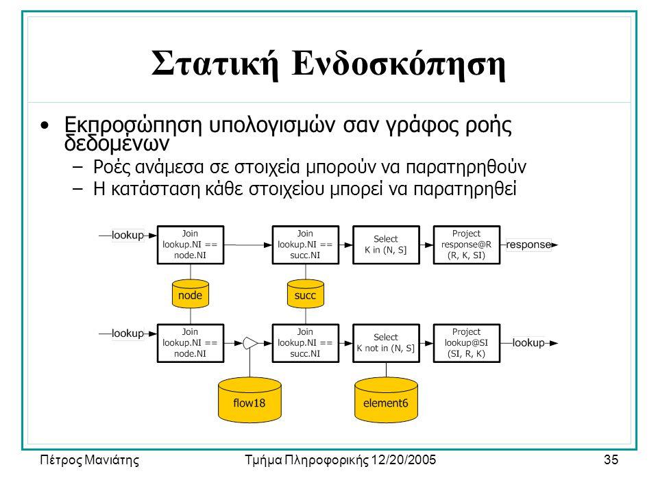 Πέτρος ΜανιάτηςΤμήμα Πληροφορικής 12/20/200535 Στατική Ενδοσκόπηση •Εκπροσώπηση υπολογισμών σαν γράφος ροής δεδομένων –Ροές ανάμεσα σε στοιχεία μπορούν να παρατηρηθούν –Η κατάσταση κάθε στοιχείου μπορεί να παρατηρηθεί