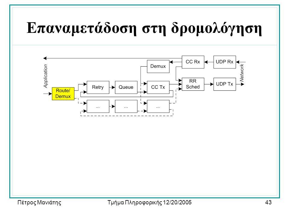 Πέτρος ΜανιάτηςΤμήμα Πληροφορικής 12/20/200543 Επαναμετάδοση στη δρομολόγηση