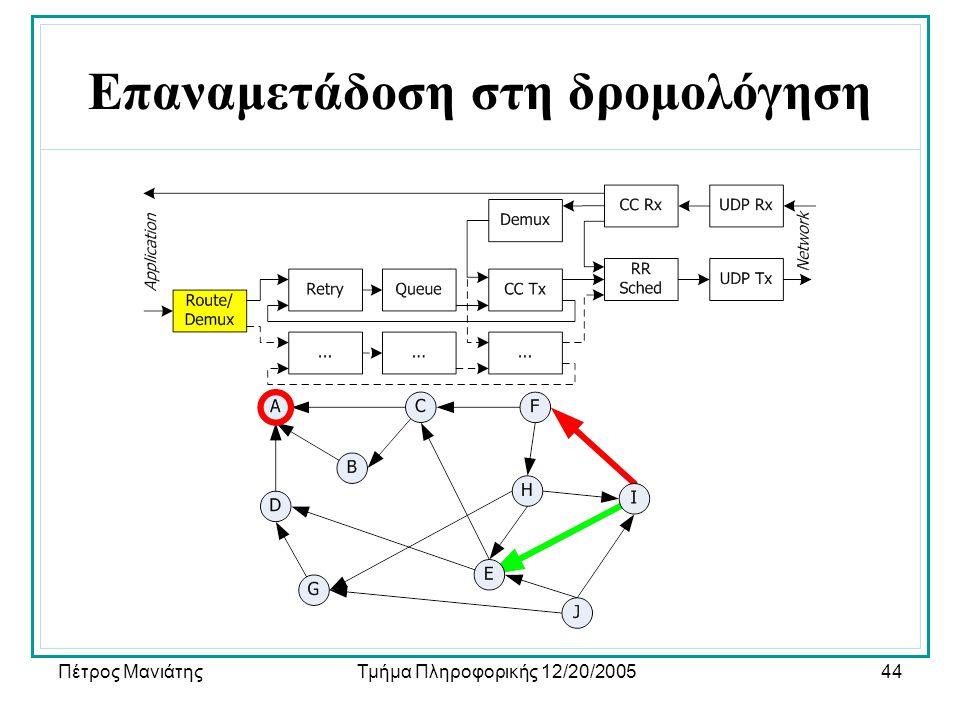 Πέτρος ΜανιάτηςΤμήμα Πληροφορικής 12/20/200544 Επαναμετάδοση στη δρομολόγηση