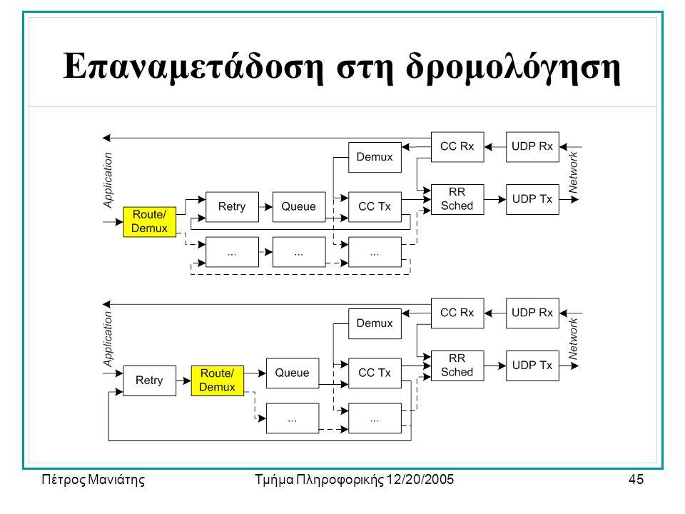 Πέτρος ΜανιάτηςΤμήμα Πληροφορικής 12/20/200545 Επαναμετάδοση στη δρομολόγηση