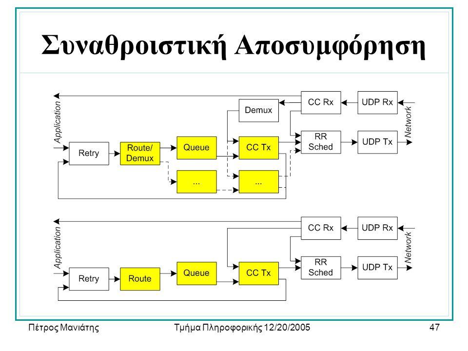 Πέτρος ΜανιάτηςΤμήμα Πληροφορικής 12/20/200547 Συναθροιστική Αποσυμφόρηση