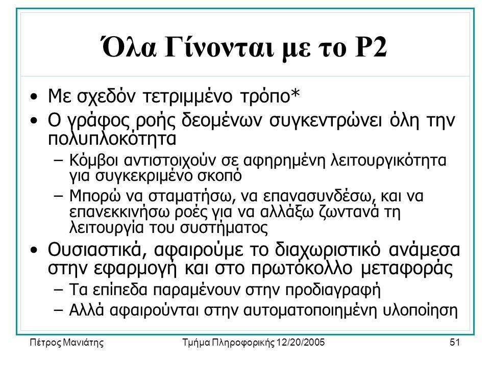 Πέτρος ΜανιάτηςΤμήμα Πληροφορικής 12/20/200551 Όλα Γίνονται με το P2 •Με σχεδόν τετριμμένο τρόπο* •Ο γράφος ροής δεομένων συγκεντρώνει όλη την πολυπλοκότητα –Κόμβοι αντιστοιχούν σε αφηρημένη λειτουργικότητα για συγκεκριμένο σκοπό –Μπορώ να σταματήσω, να επανασυνδέσω, και να επανεκκινήσω ροές για να αλλάξω ζωντανά τη λειτουργία του συστήματος •Ουσιαστικά, αφαιρούμε το διαχωριστικό ανάμεσα στην εφαρμογή και στο πρωτόκολλο μεταφοράς –Τα επίπεδα παραμένουν στην προδιαγραφή –Αλλά αφαιρούνται στην αυτοματοποιημένη υλοποίηση