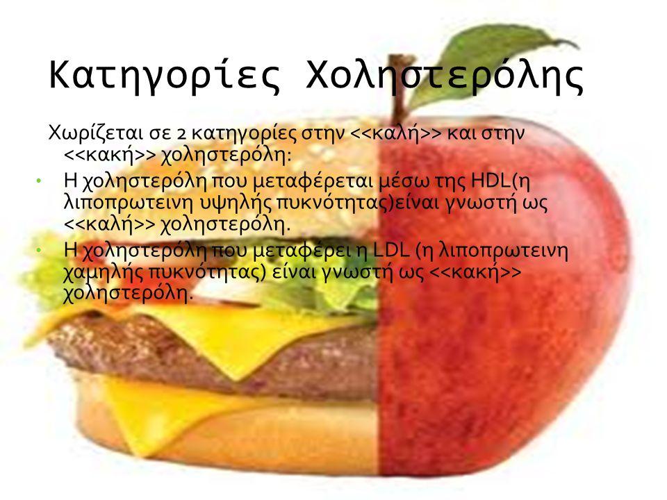 Χωρίζεται σε 2 κατηγορίες στην > και στην > χοληστερόλη: • Η χοληστερόλη που μεταφέρεται μέσω της HDL(η λιποπρωτεινη υψηλής πυκνότητας)είναι γνωστή ως > χοληστερόλη.