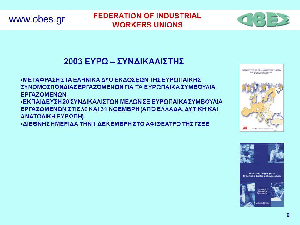 10 FEDERATION OF INDUSTRIAL WORKERS UNIONS www.obes.gr 2004 ΕΥΡΩΠΑΙΚΑ ΣΥΜΒΟΥΛΙΑ ΕΡΓΑΖΟΜΕΝΩΝ 10 ΧΡΟΝΙΑ ΕΜΠΕΙΡΙΑΣ •Στρογγυλά τραπέζια ανταλλαγής εμπειριών και εκπαίδευσης συνδικαλιστών •Διακρατική ημερίδα 25/1/05 •Βιβλίο με εμπειρίες και προτάσεις για αναθεώρηση της Κοινοτικής Οδηγίας για τα ΕΣΕ