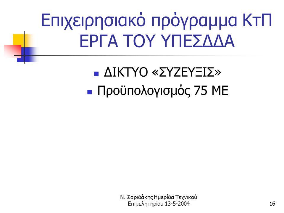 Ν. Σαριδάκης Ημερίδα Τεχνικού Επιμελητηρίου 13-5-200416 Επιχειρησιακό πρόγραμμα ΚτΠ ΕΡΓΑ ΤΟΥ ΥΠΕΣΔΔΑ  ΔΙΚΤΥΟ «ΣΥΖΕΥΞΙΣ»  Προϋπολογισμός 75 ΜΕ