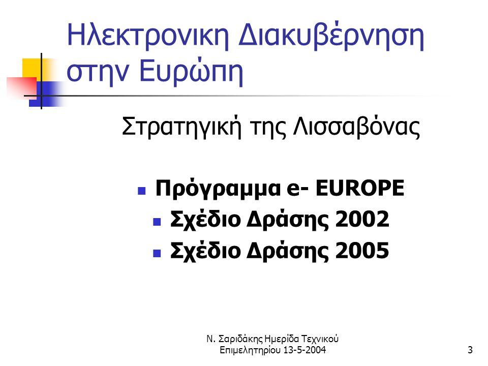 Ν. Σαριδάκης Ημερίδα Τεχνικού Επιμελητηρίου 13-5-20043 Ηλεκτρονικη Διακυβέρνηση στην Ευρώπη Στρατηγική της Λισσαβόνας  Πρόγραμμα e- EUROPE  Σχέδιο Δ