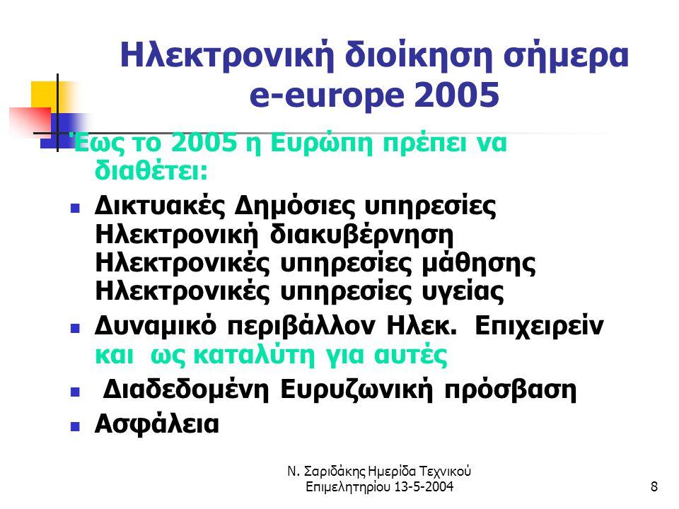 Ν. Σαριδάκης Ημερίδα Τεχνικού Επιμελητηρίου 13-5-20048 Ηλεκτρονική διοίκηση σήμερα e-europe 2005 Έως το 2005 η Ευρώπη πρέπει να διαθέτει:  Δικτυακές