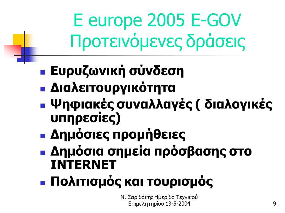 Ν. Σαριδάκης Ημερίδα Τεχνικού Επιμελητηρίου 13-5-20049 E europe 2005 E-GOV Προτεινόμενες δράσεις  Ευρυζωνική σύνδεση  Διαλειτουργικότητα  Ψηφιακές