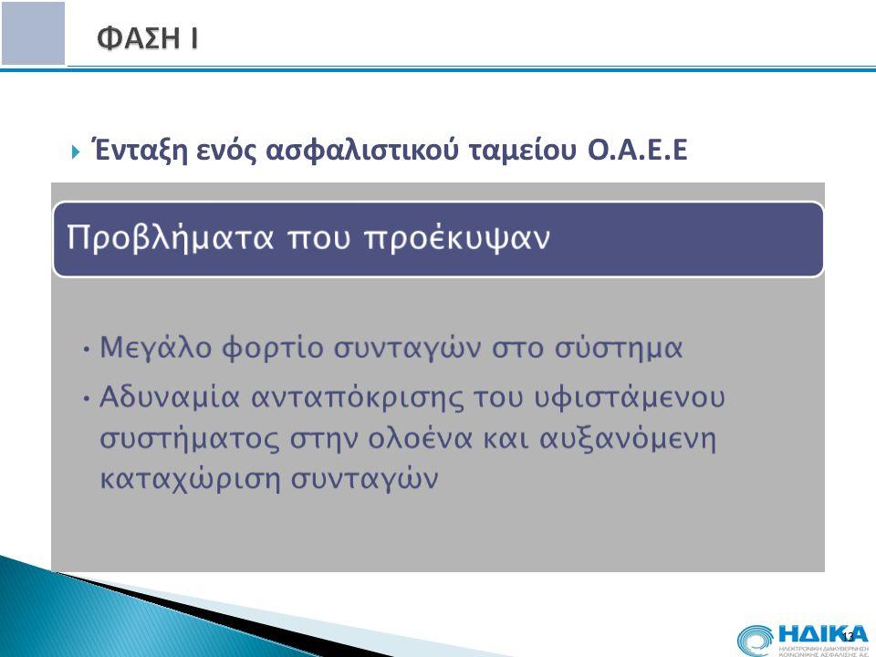 Ένταξη ενός ασφαλιστικού ταμείου Ο.Α.Ε.Ε 13