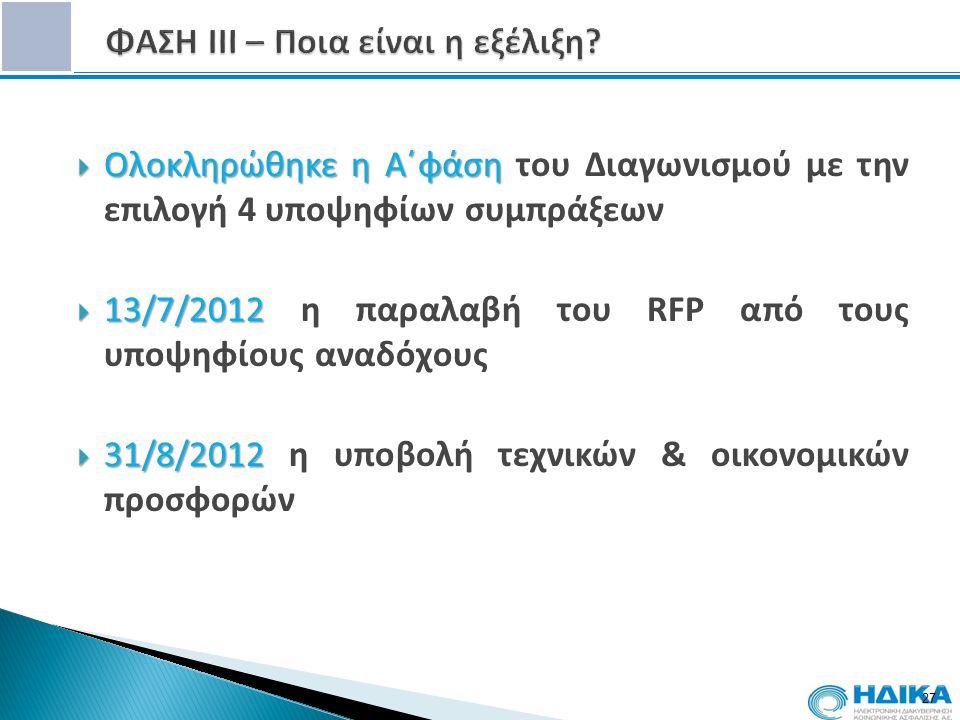  Ολοκληρώθηκε η Α΄φάση  Ολοκληρώθηκε η Α΄φάση του Διαγωνισμού με την επιλογή 4 υποψηφίων συμπράξεων  13/7/2012  13/7/2012 η παραλαβή του RFP από τους υποψηφίους αναδόχους  31/8/2012  31/8/2012 η υποβολή τεχνικών & οικονομικών προσφορών 27