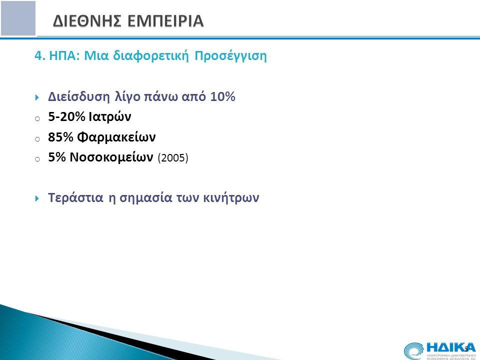  Ένα σταθερό (μέχρι στιγμής) εθνικό σύστημα Η.Σ (<2 έτη) Καλύπτει:   95 % των φαρμακείων(=10.764)   80 % των ιατρών (= 37.566)   80 % του συνόλου των συνταγών (  4.5 εκ)  In –house ανάπτυξη  Από τις μεγαλύτερες εφαρμογές στην Ελλάδα (users/transactions)  Ανάγκη για στήριξη της ΗΔΙΚΑ (users/technical)  Ανάγκη για outsourcing bite Awards  Τιμητική διάκριση της ΗΔΙΚΑ στα bite Awards 16