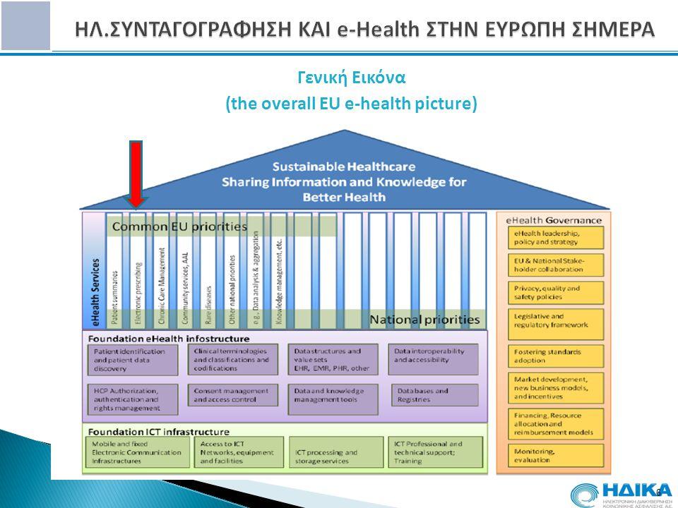 6 Γενική Εικόνα (the overall EU e-health picture)
