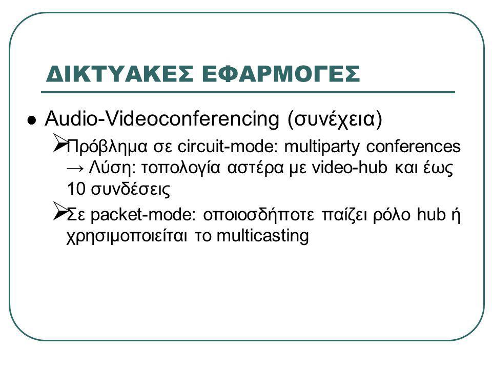 ΔΙΚΤΥΑΚΕΣ ΕΦΑΡΜΟΓΕΣ  Audio-Videoconferencing (συνέχεια)  Πρόβλημα σε circuit-mode: multiparty conferences → Λύση: τοπολογία αστέρα με video-hub και έως 10 συνδέσεις  Σε packet-mode: οποιοσδήποτε παίζει ρόλο hub ή χρησιμοποιείται το multicasting