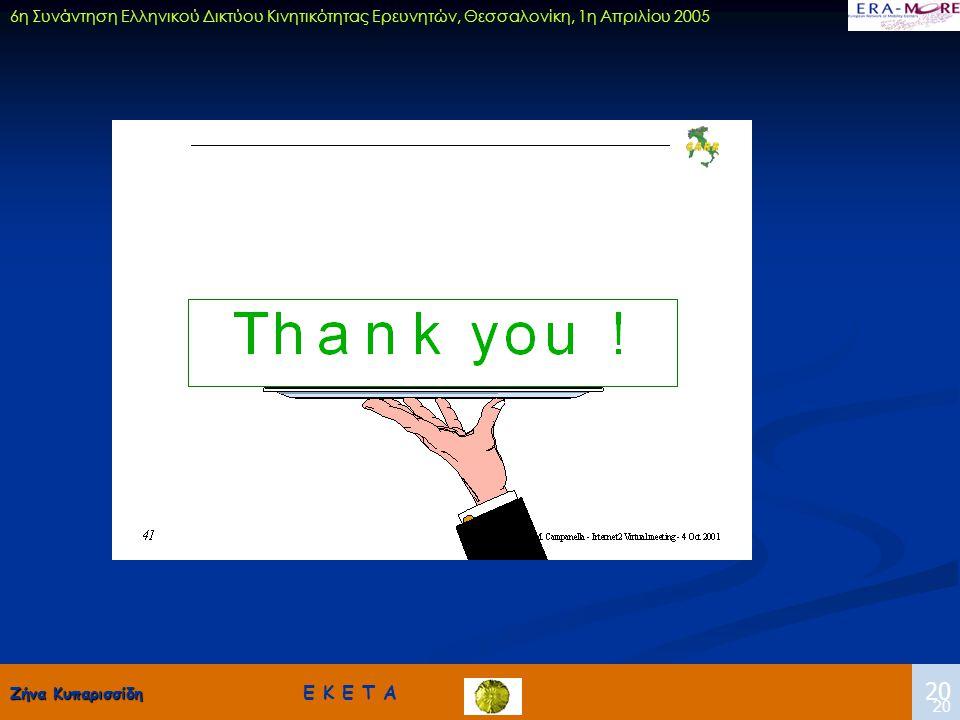 Ζήνα Κυπαρισσίδη Ζήνα Κυπαρισσίδη Ε Κ Ε Τ Α 20 6η Συνάντηση Ελληνικού Δικτύου Κινητικότητας Ερευνητών, Θεσσαλονίκη, 1η Απριλίου 2005 20