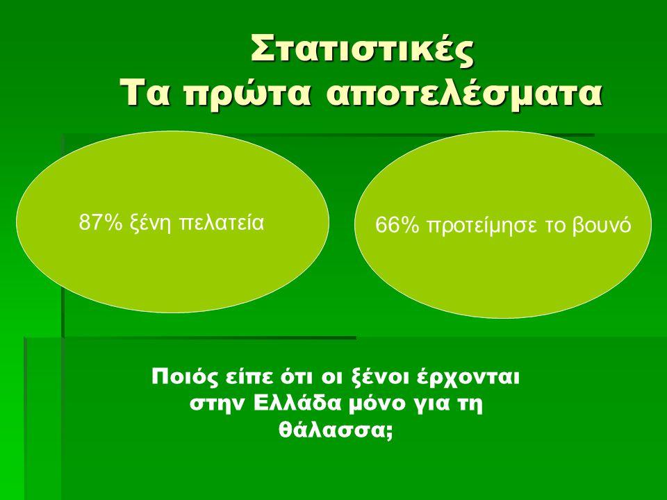 Στατιστικές Τα πρώτα αποτελέσματα 87% ξένη πελατεία 66% προτείμησε το βουνό Ποιός είπε ότι οι ξένοι έρχονται στην Ελλάδα μόνο για τη θάλασσα;