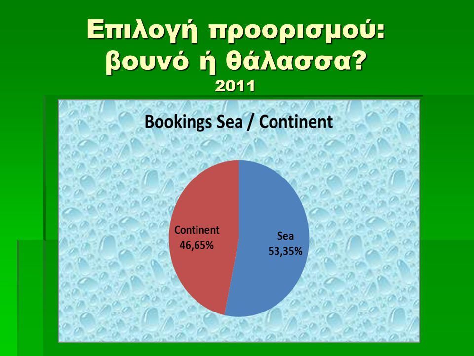 Επιλογή προορισμού: βουνό ή θάλασσα? 2011