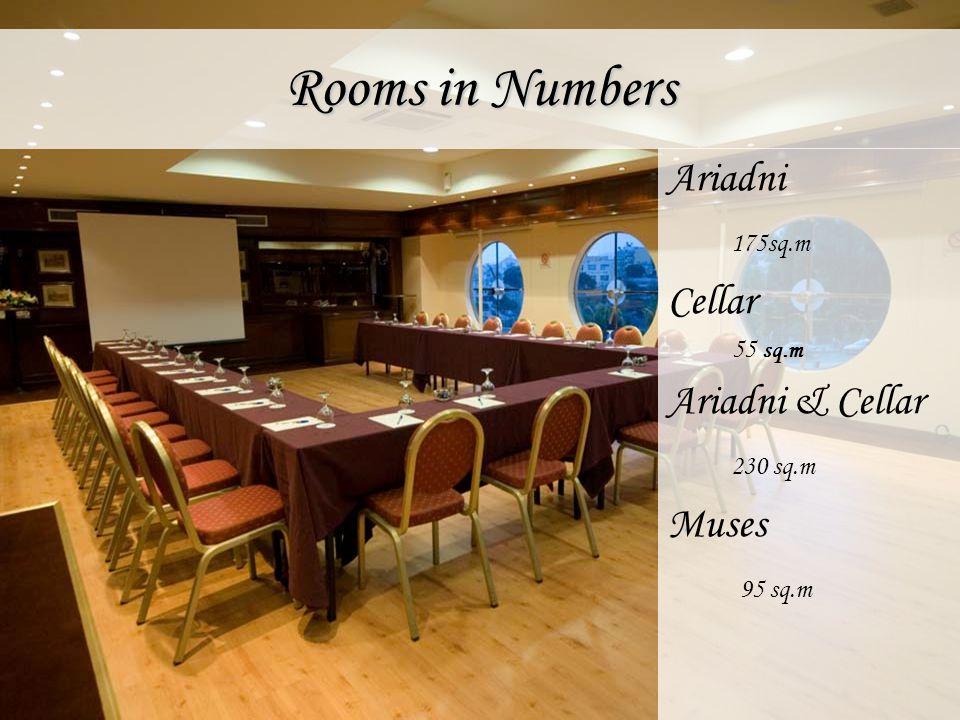 Rooms in Numbers Ariadni 175sq.m Cellar 55 sq.m Ariadni & Cellar 230 sq.m Muses 95 sq.m