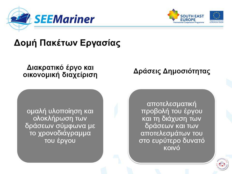 Ανάλυση τεχνολογιών αιχμής και καλών πρακτικών ανάλυση τεχνολογιών αιχμής και καλών πρακτικών που αφορούν πληροφοριακά συστήματα παρακολούθησης του χειρισμού, της αποθήκευσης και της μεταφοράς επικίνδυνων φορτίων Ανάπτυξη του μηχανισμού υποστήριξης του SEE MARINER ανάπτυξη του μηχανισμού υποστήριξης που θα αποτελέσει τη βάση για τη δημιουργία του συστήματος SEE MARINER Δομή Πακέτων Εργασίας