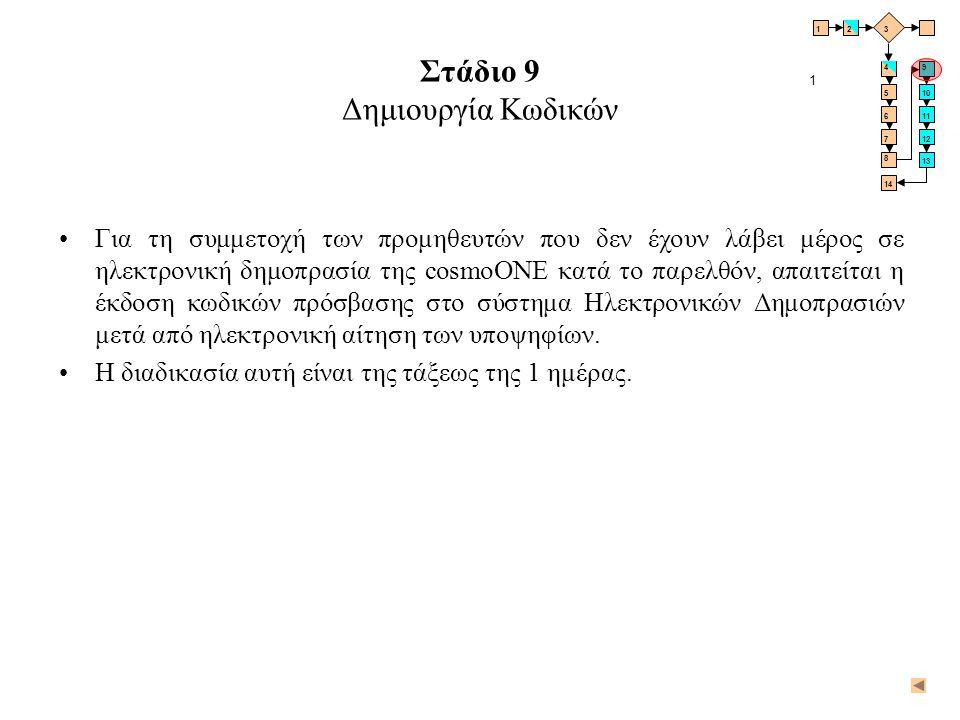 Στάδιο 9 Δημιουργία Κωδικών •Για τη συμμετοχή των προμηθευτών που δεν έχουν λάβει μέρος σε ηλεκτρονική δημοπρασία της cosmoONE κατά το παρελθόν, απαιτ