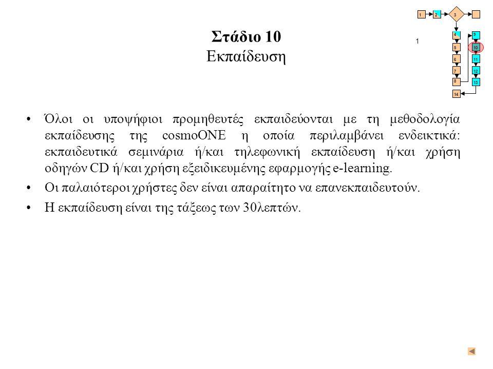 Στάδιο 10 Εκπαίδευση •Όλοι οι υποψήφιοι προμηθευτές εκπαιδεύονται με τη μεθοδολογία εκπαίδευσης της cosmoONE η οποία περιλαμβάνει ενδεικτικά: εκπαιδευ