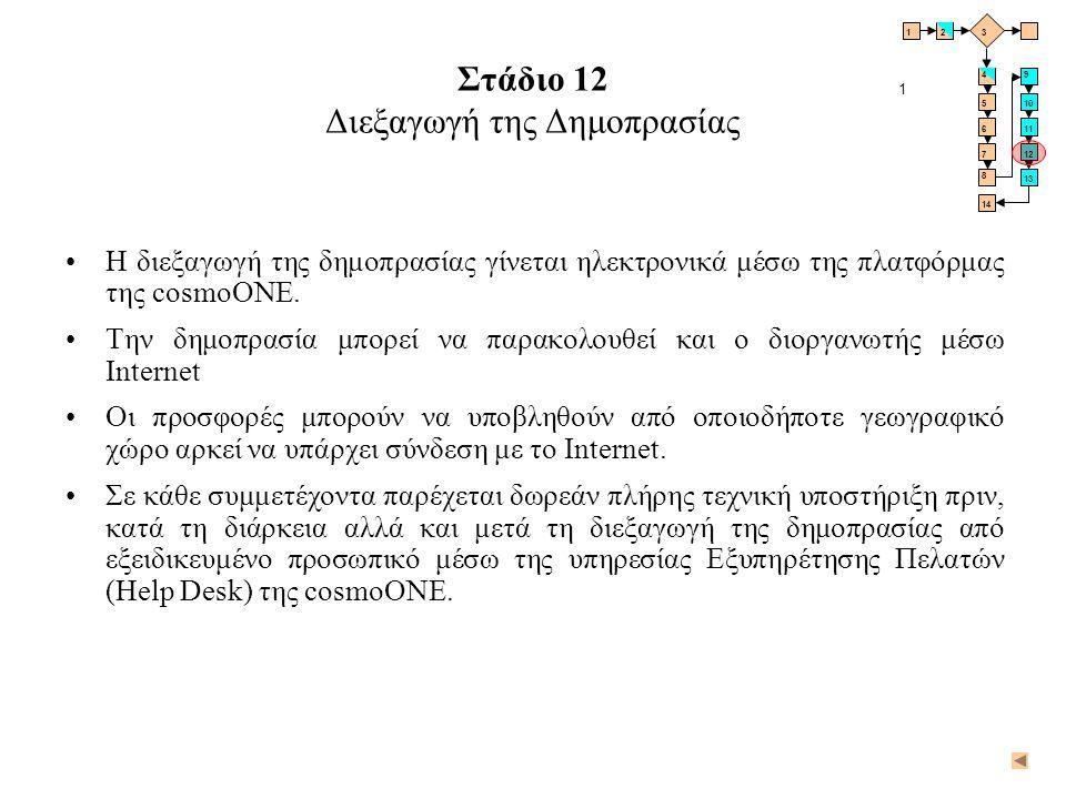 Στάδιο 12 Διεξαγωγή της Δημοπρασίας •Η διεξαγωγή της δημοπρασίας γίνεται ηλεκτρονικά μέσω της πλατφόρμας της cosmoONE. •Την δημοπρασία μπορεί να παρακ