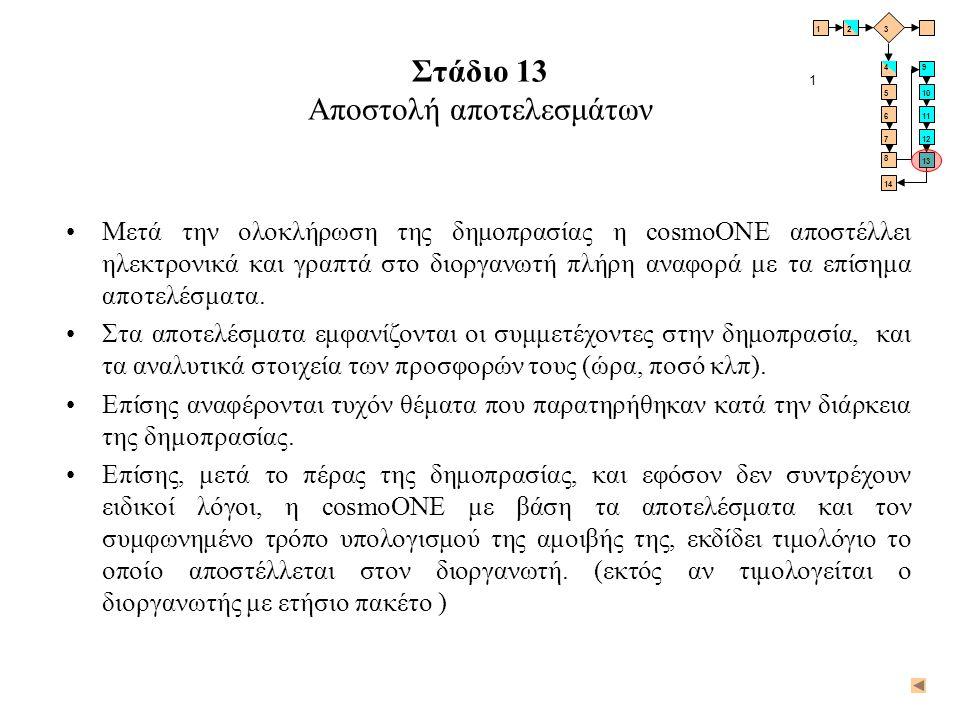 Στάδιο 13 Αποστολή αποτελεσμάτων •Μετά την ολοκλήρωση της δημοπρασίας η cosmoONE αποστέλλει ηλεκτρονικά και γραπτά στο διοργανωτή πλήρη αναφορά με τα