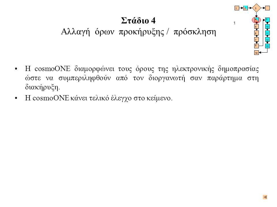 Στάδιο 4 Αλλαγή όρων προκήρυξης / πρόσκληση •Η cosmoONE διαμορφώνει τους όρους της ηλεκτρονικής δημοπρασίας ώστε να συμπεριληφθούν από τον διοργανωτή