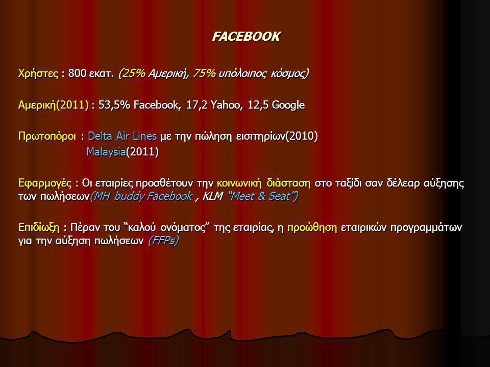 FACEBOOK Χρήστες : 800 εκατ.