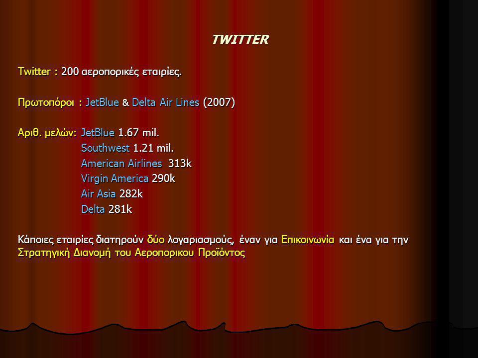 TWITTER Twitter : 200 αεροπορικές εταιρίες. Πρωτοπόροι : JetBlue & Delta Air Lines (2007) Αριθ.
