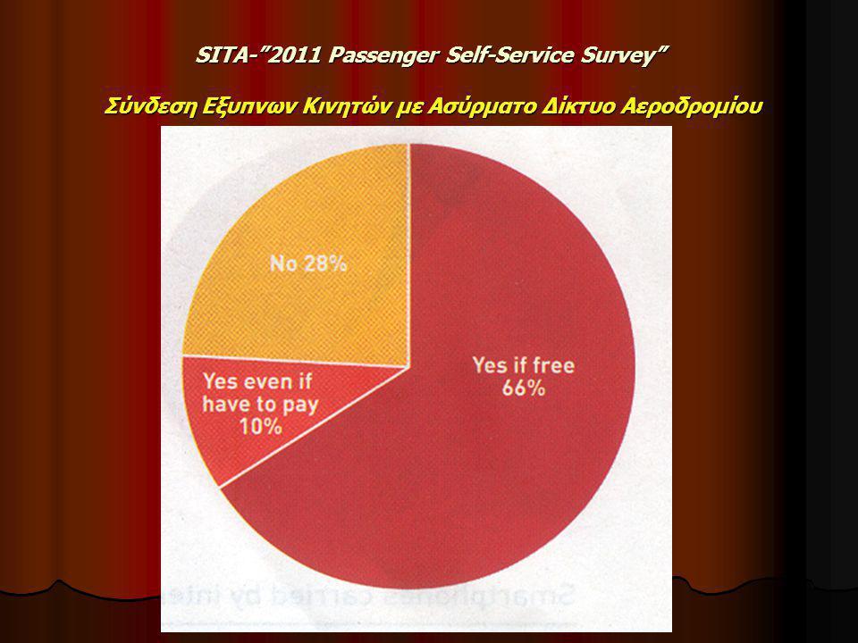 SITA- 2011 Passenger Self-Service Survey Σύνδεση Εξυπνων Κινητών με Ασύρματο Δίκτυο Αεροδρομίου