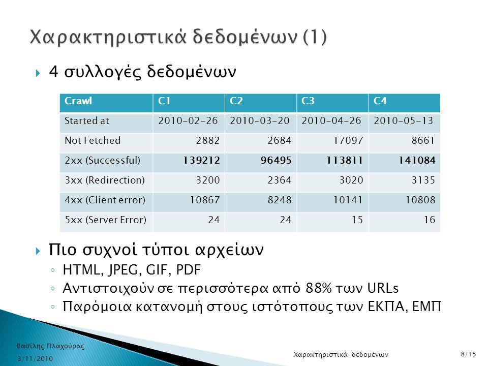  Συλλογή δεδομένων για τους ιστότοπους που δεν υπήρξε αλλαγή στις ρυθμίσεις CrawlC1C2C3C4 Started at2010-02-262010-03-202010-04-262010-05-13 Not Fetched1730160417861895 2xx (Successful)68825678266776866497 3xx (Redirection)3048224127752887 4xx (Client error)7572723873586504 5xx (Server Error)25 1514 3/11/2010 Βασίλης Πλαχούρας 9/15 Χαρακτηριστικά δεδομένων