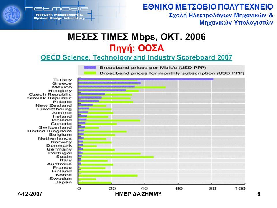 ΕΘΝΙΚΟ ΜΕΤΣΟΒΙΟ ΠΟΛΥΤΕΧΝΕΙΟ Σχολή Ηλεκτρολόγων Μηχανικών & Μηχανικών Υπολογιστών 7-12-2007 ΗΜΕΡΙΔΑ ΣΗΜΜΥ6 ΜΕΣΕΣ ΤΙΜΕΣ Mbps, ΟΚΤ. 2006 Πηγή: ΟΟΣΑ OECD