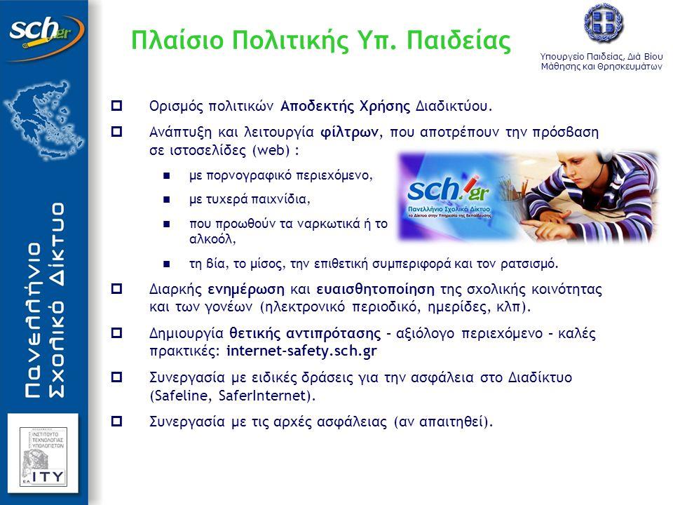 Υπουργείο Παιδείας, Διά Βίου Μάθησης και Θρησκευμάτων Πλαίσιο Πολιτικής Υπ. Παιδείας  Ορισμός πολιτικών Αποδεκτής Χρήσης Διαδικτύου.  Ανάπτυξη και λ