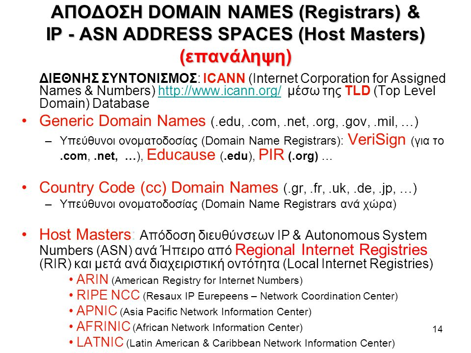 14 ΑΠΟΔΟΣΗ DOMAIN NAMES (Registrars) & IP - ASN ADDRESS SPACES (Host Masters) (επανάληψη) ΔΙΕΘΝΗΣ ΣΥΝΤΟΝΙΣΜΟΣ: ICANΝ (Internet Corporation for Assigne