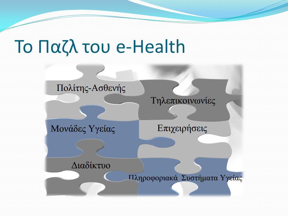Το Παζλ του e-Health
