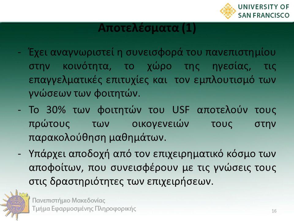 Αποτελέσματα (1) -Έχει αναγνωριστεί η συνεισφορά του πανεπιστημίου στην κοινότητα, το χώρο της ηγεσίας, τις επαγγελματικές επιτυχίες και τον εμπλουτισ