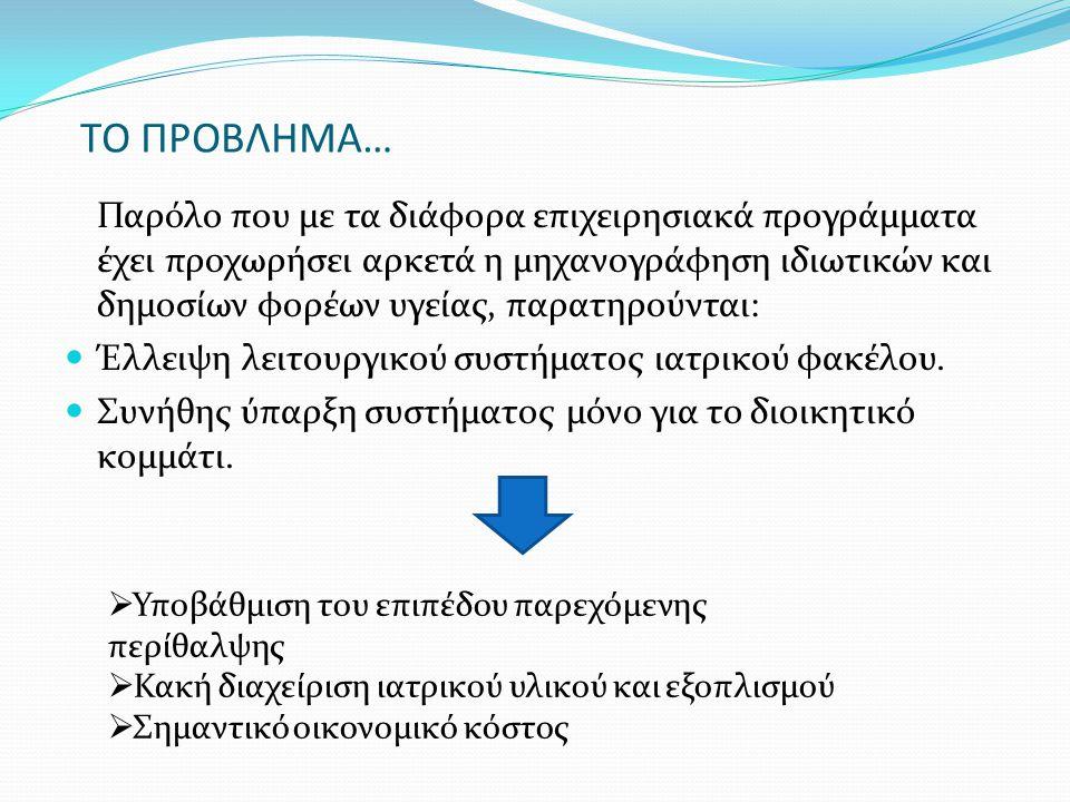 HOSPITAL  ελεύθερο Σύστημα Ηλεκτρονικού Ιατρικού Φακέλου ανοικτού κώδικα  εκτελείται μέσα στο επίσης ανοικτού κώδικα σύστημα Διαχείρισης Επιχειρησιακών Πόρων openERP  Ιδιαιτερότητες του Συστήματος Υγείας της κάθε χώρας => αναμόρφωση του λογισμικού Ιατρικού Φακέλου