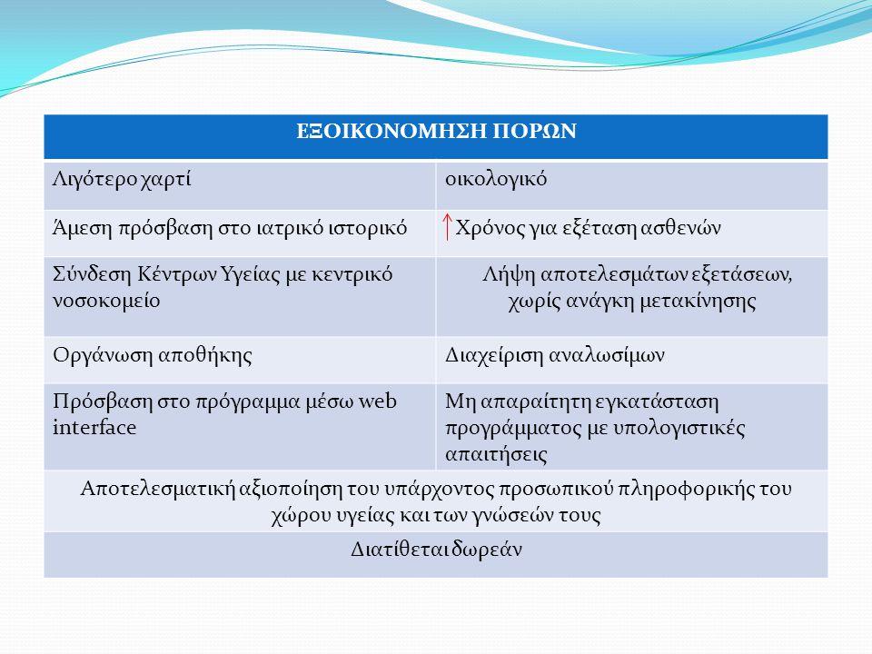 HOSPITAL •Έμφαση στην πρωτοβάθμια φροντίδα υγείας •Κοινωνικο-οικονομικά στοιχεία του ασθενούς •Διεθνή πρότυπα κωδικοποίησης Νόσων/Διαγνώσεων και ιατρικών διαδικασιών •100% ηλεκτρονική διαχείριση των ασθενών •Ιατρικό - Οδοντιατρικό ιστορικό ασθενών •Ραντεβού