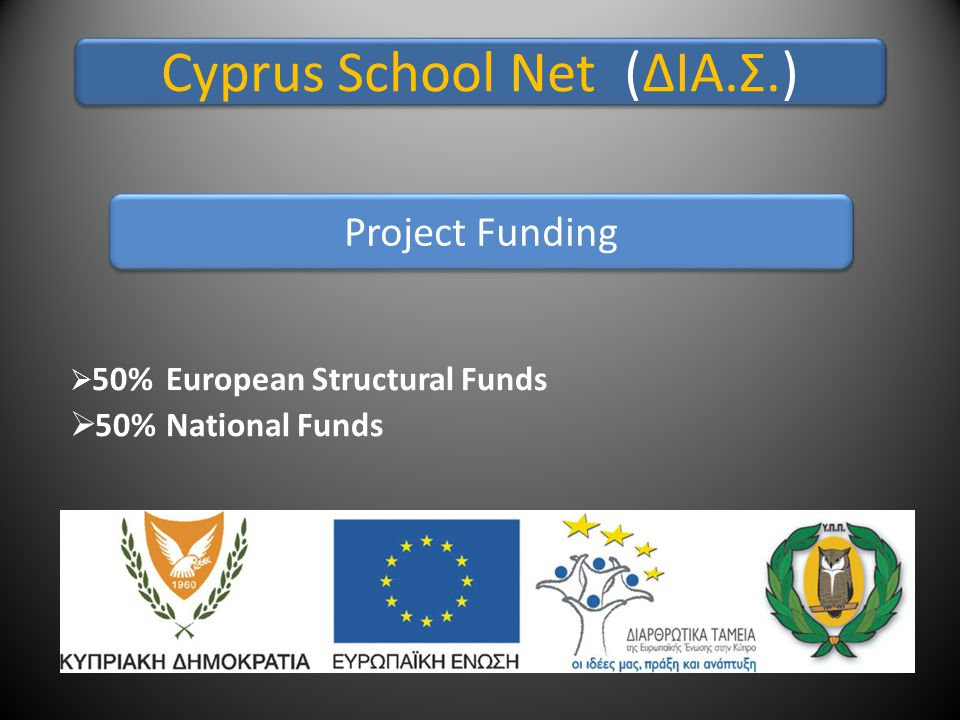  50% European Structural Funds  50% National Funds Cyprus School Net (ΔΙΑ.Σ.) Project Funding
