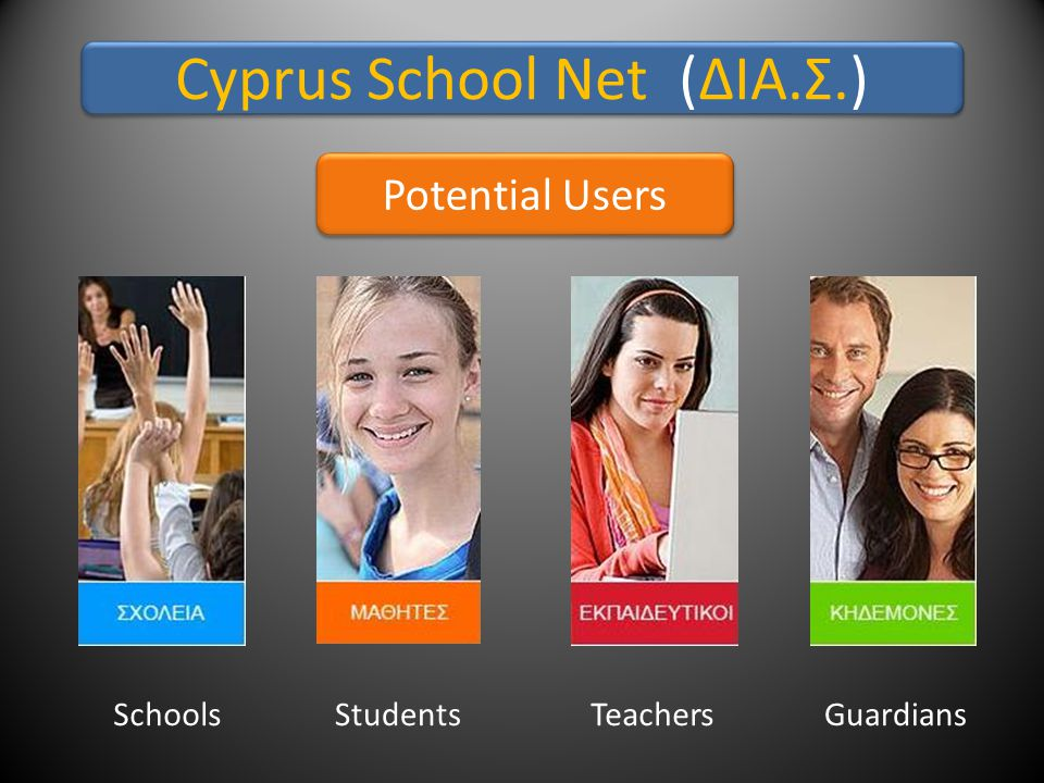 Cyprus School Net (ΔΙΑ.Σ.) Potential Users SchoolsGuardiansTeachersStudents