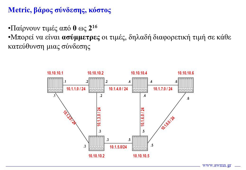 www.awmn.gr Metric, βάρος σύνδεσης, κόστος •Παίρνουν τιμές από 0 ως 2 16 •Μπορεί να είναι ασύμμετρες οι τιμές, δηλαδή διαφορετική τιμή σε κάθε κατεύθυ