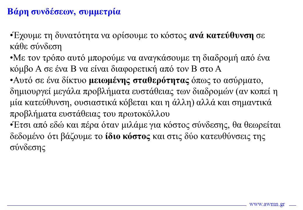 www.awmn.gr Βάρη συνδέσεων, συμμετρία •Έχουμε τη δυνατότητα να ορίσουμε το κόστος ανά κατεύθυνση σε κάθε σύνδεση •Με τον τρόπο αυτό μπορούμε να αναγκά