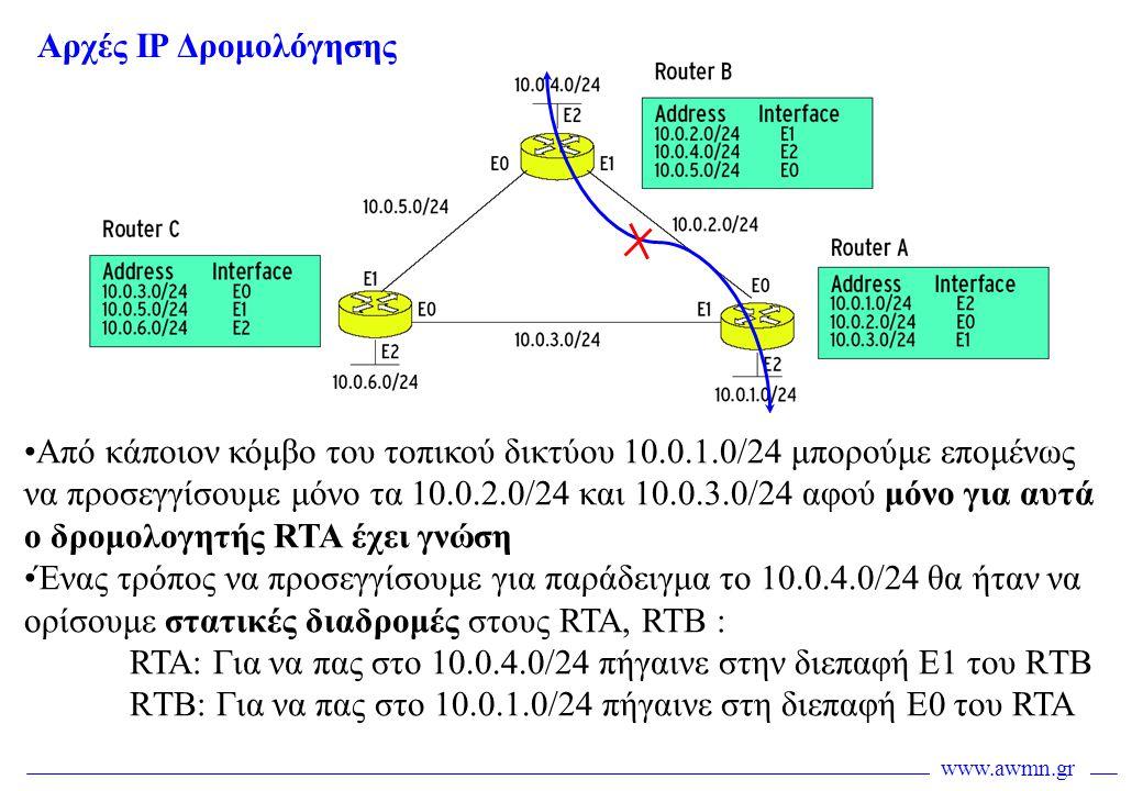 www.awmn.gr •Από κάποιον κόμβο του τοπικού δικτύου 10.0.1.0/24 μπορούμε επομένως να προσεγγίσουμε μόνο τα 10.0.2.0/24 και 10.0.3.0/24 αφού μόνο για αυ