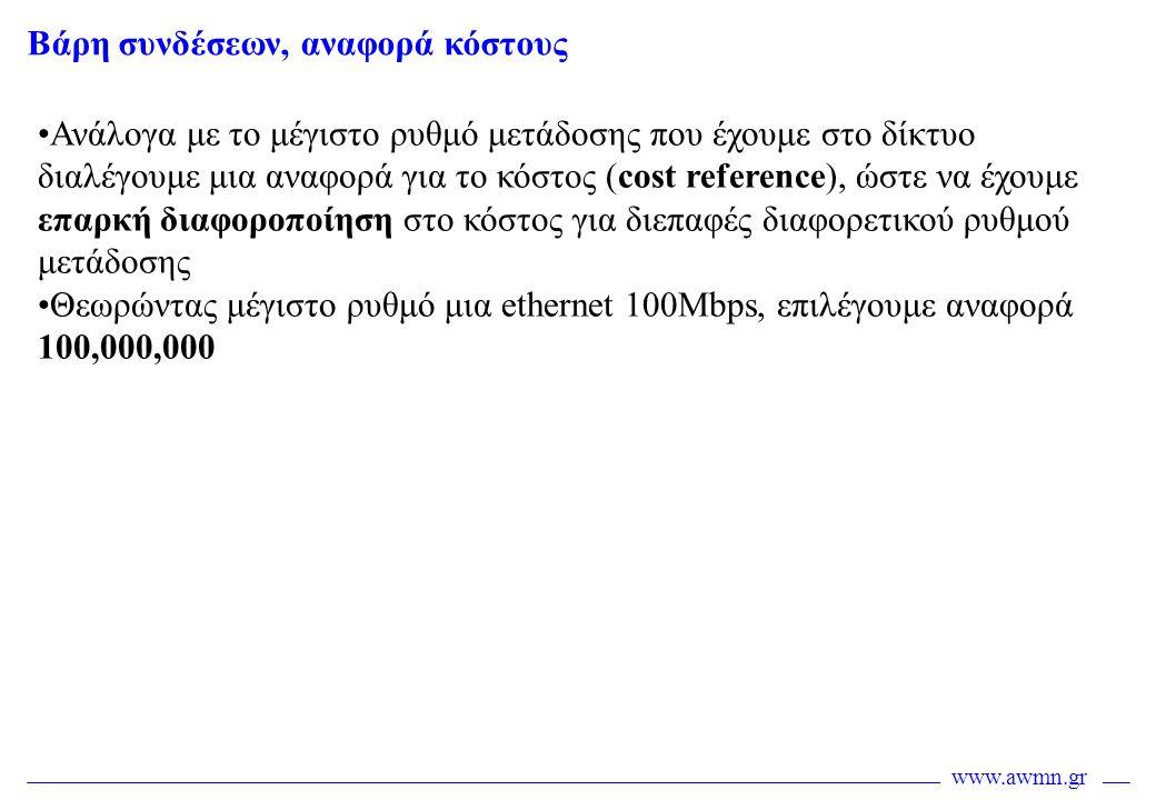 www.awmn.gr Βάρη συνδέσεων, αναφορά κόστους •Ανάλογα με το μέγιστο ρυθμό μετάδοσης που έχουμε στο δίκτυο διαλέγουμε μια αναφορά για το κόστος (cost re