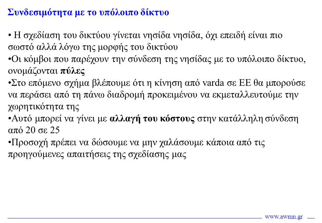 www.awmn.gr Συνδεσιμότητα με το υπόλοιπο δίκτυο • Η σχεδίαση του δικτύου γίνεται νησίδα νησίδα, όχι επειδή είναι πιο σωστό αλλά λόγω της μορφής του δι