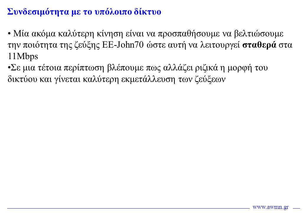 www.awmn.gr Συνδεσιμότητα με το υπόλοιπο δίκτυο • Μία ακόμα καλύτερη κίνηση είναι να προσπαθήσουμε να βελτιώσουμε την ποιότητα της ζεύξης EE-John70 ώσ